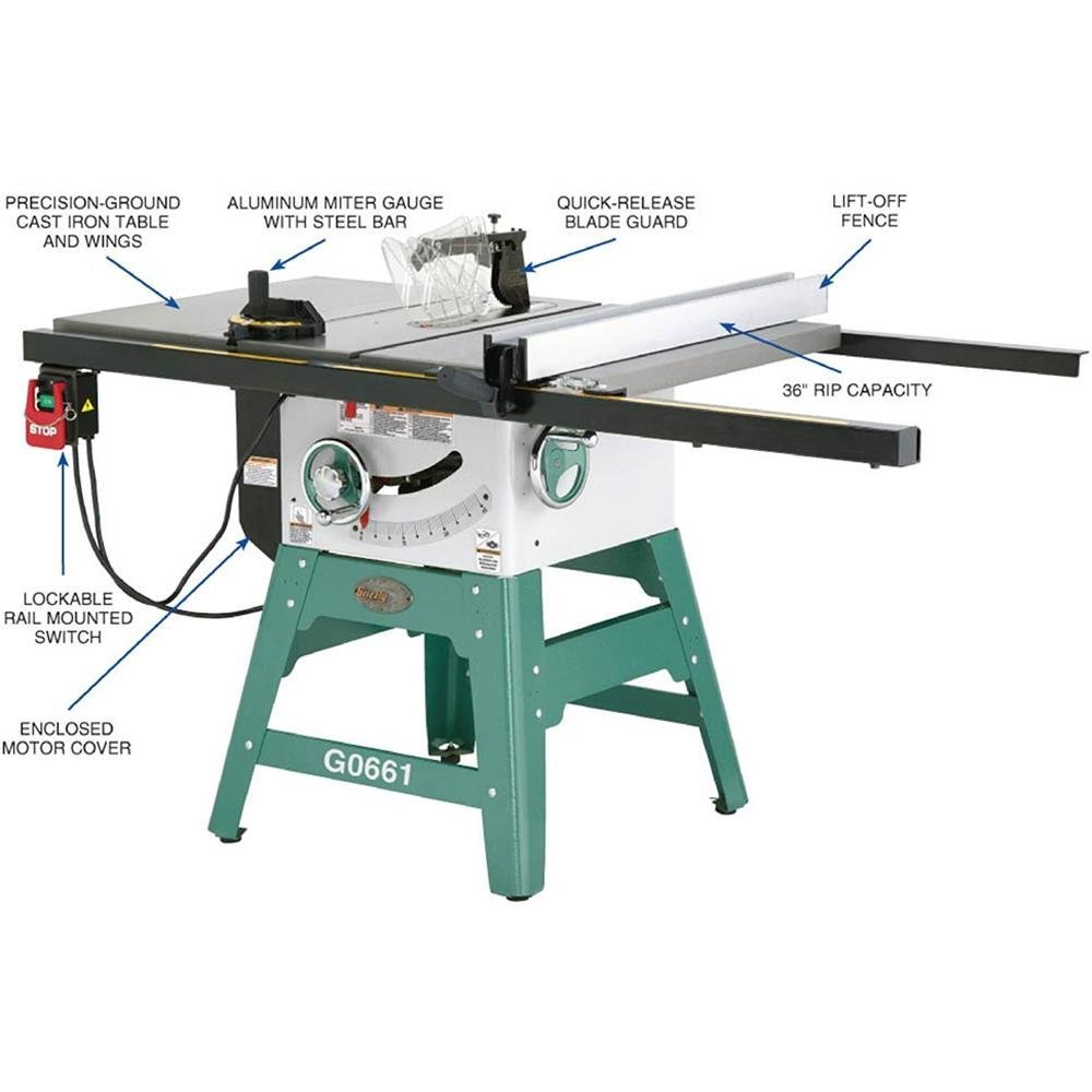 Grizzly g0661 review contractor table saw while it definitely makes the beast heavy my favorite feature of the grizzly g0661 is the use of cast iron throughout the table saw and the extension greentooth Choice Image